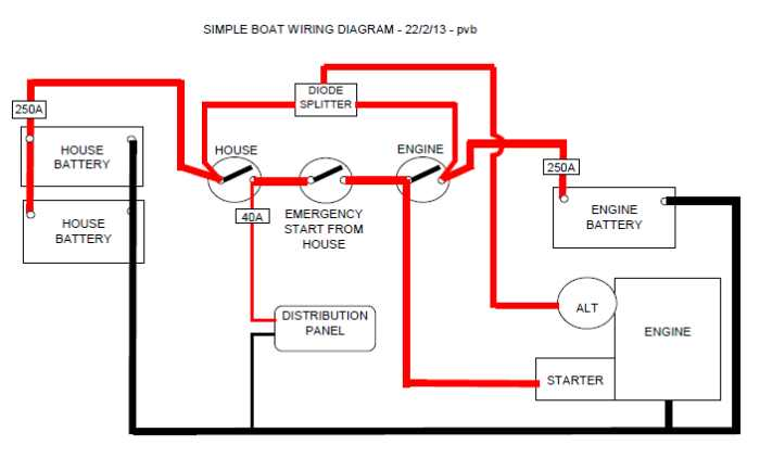 esper refit 36 simple boat wiring followtheboat  most basic boat wiring diagram #15